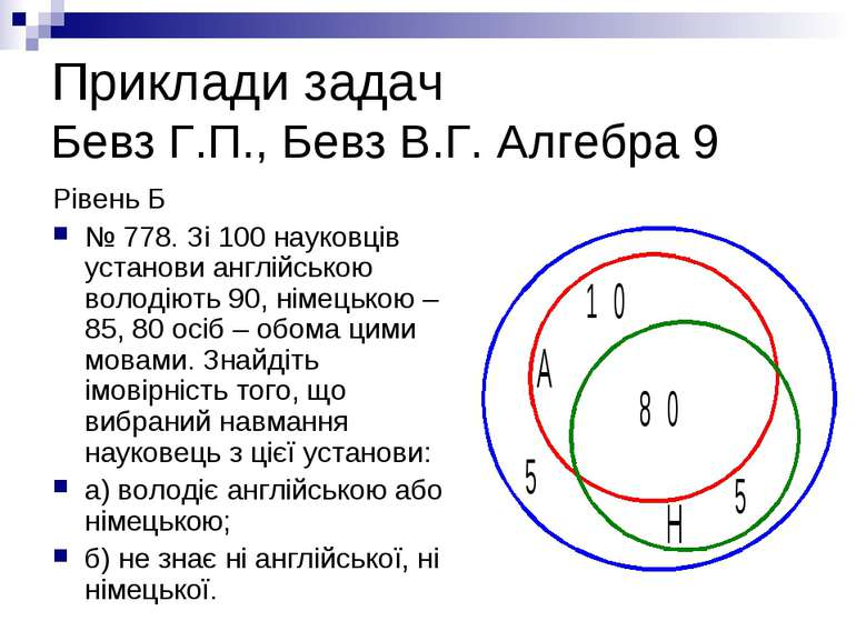 Приклади задач Бевз Г.П., Бевз В.Г. Алгебра 9 Рівень Б № 778. Зі 100 науковці...