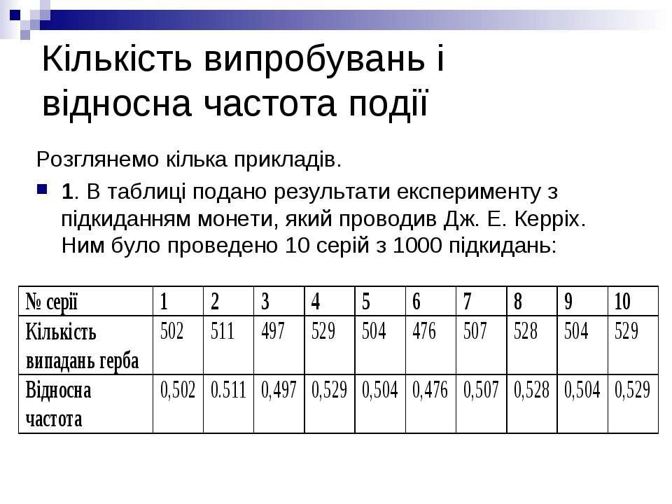 Кількість випробувань і відносна частота події Розглянемо кілька прикладів. 1...