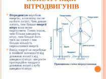 КОНСТРУКЦІЯ ВІТРОДВИГУНІВ Вітродвигун виробляє енергію, коли вітер тисне на й...