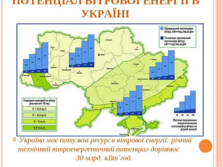 ПОТЕНЦІАЛ ВІТРОВОЇ ЕНЕРГІЇ В УКРАЇНІ Україна має потужні ресурси вітрової ене...