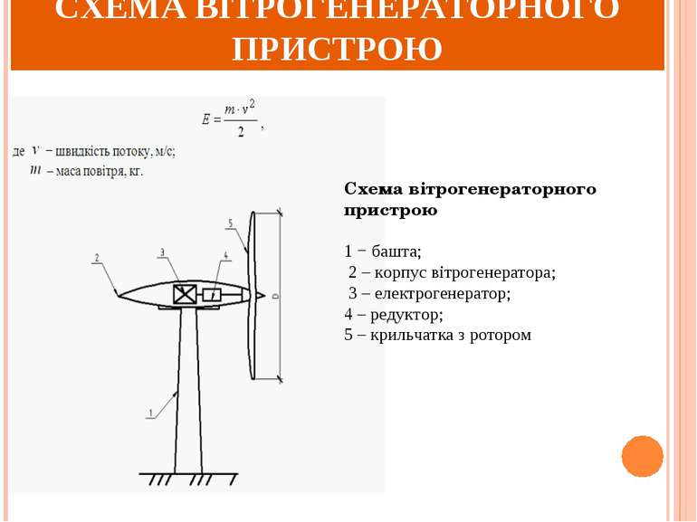 СХЕМА ВІТРОГЕНЕРАТОРНОГО ПРИСТРОЮ Схема вітрогенераторного пристрою 1 − башта...