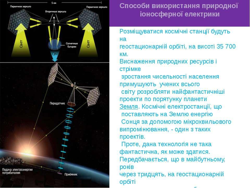 Способи використання природної іоносферної електрики Розміщуватися космічні с...
