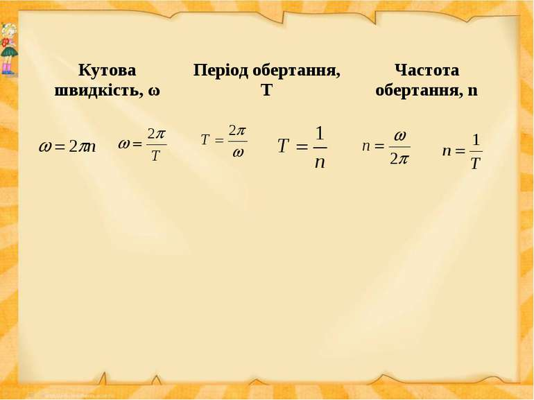 Кутова швидкість, ω Період обертання, Т Частота обертання, n