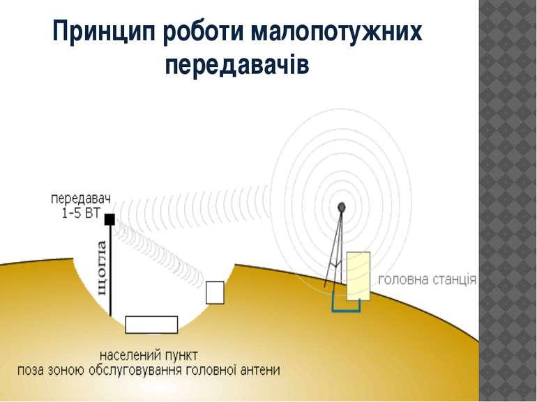 Принцип роботи малопотужних передавачів
