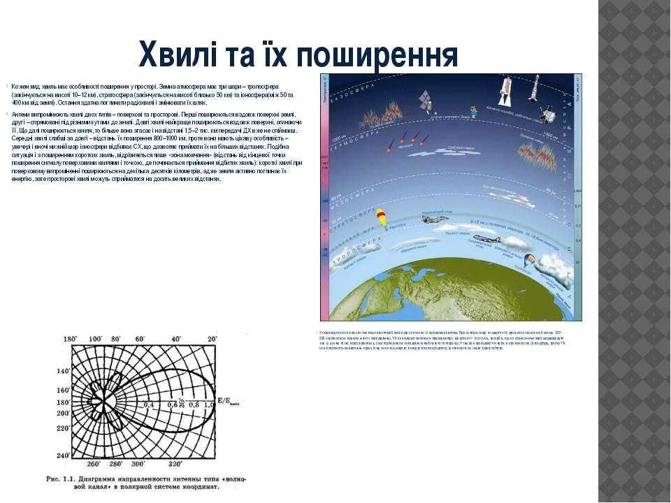 Хвилі та їх поширення Кожен вид хвиль має особливості поширення у просторі. З...