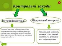 Орієнтований розподіл часу на вивчення навчальної дисципліни залежно від їх о...