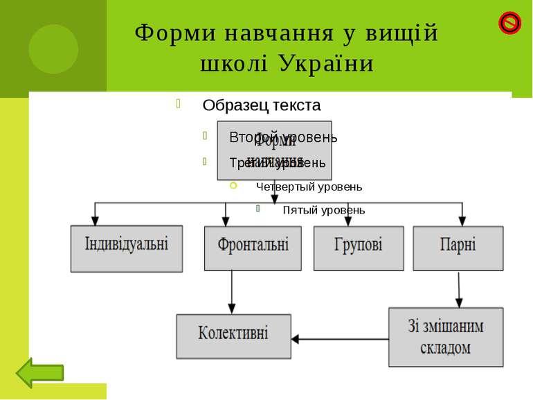 Роль лекції у вищій школі Роль лекції полягає у передачі системи знань, створ...