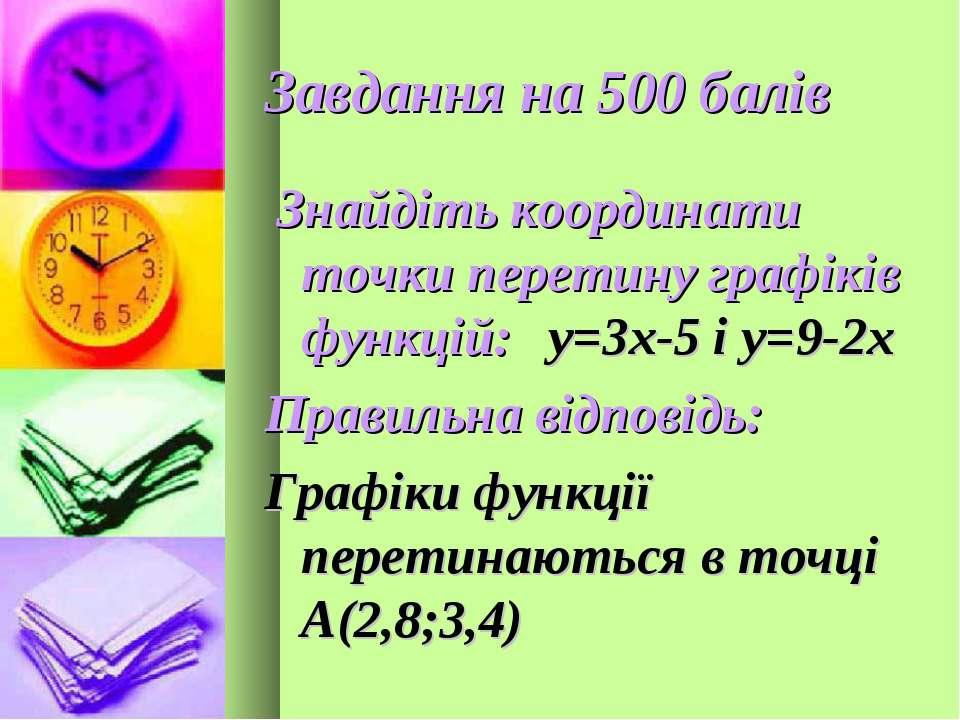 Завдання на 500 балів Знайдіть координати точки перетину графіків функцій: у=...
