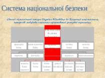 Єдиний економічний інтерес України відповідно до Концепції національних інтер...