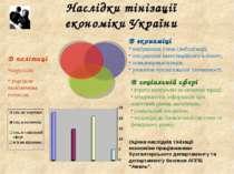 Наслідки тінізації економіки України В економіці погіршення умов глобалізації...