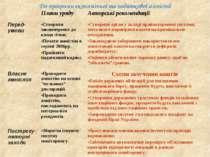 До програми економічної та податкової амністії Плани уряду Авторські рекоменд...