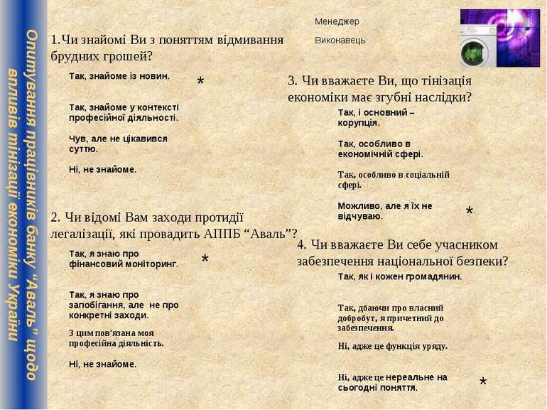 """Опитування працівників банку """"Аваль"""" щодо впливів тінізації економіки України..."""