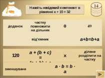 Назвіть невідомий компонент в рівнянні x + 15 = 32 a + (b + c) = (a + b) + c ...