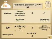 Розв'яжіть рівняння 2 · y = 98 a + (b + c) = (a + b) + c доданок частку помно...