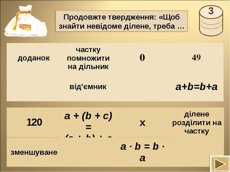 Продовжте твердження: «Щоб знайти невідоме ділене, треба … a + (b + c) = (a +...