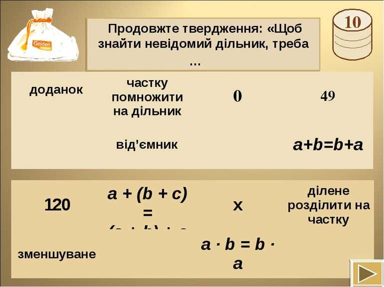 Продовжте твердження: «Щоб знайти невідомий дільник, треба … a + (b + c) = (a...