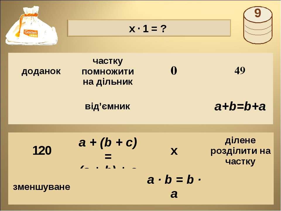 х · 1 = ? a + (b + c) = (a + b) + c доданок частку помножити на дільник 0 49 ...