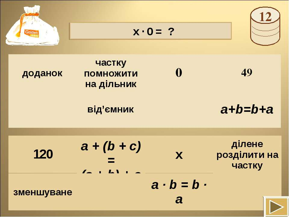 x · 0 = ? a + (b + c) = (a + b) + c доданок частку помножити на дільник 0 49 ...