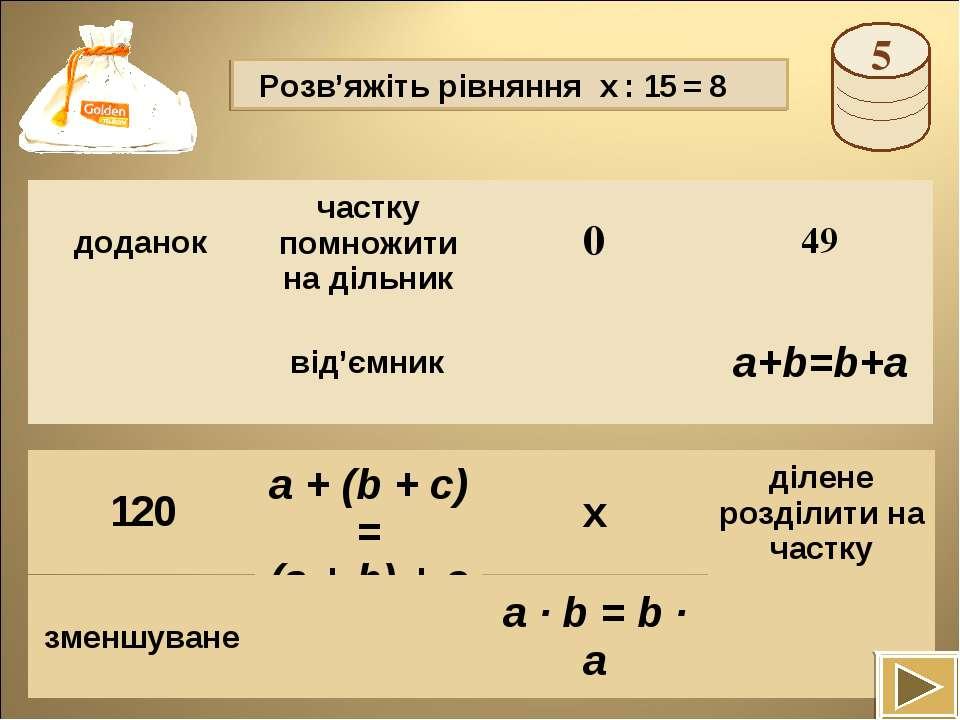 Розв'яжіть рівняння х : 15 = 8 a + (b + c) = (a + b) + c доданок частку помно...