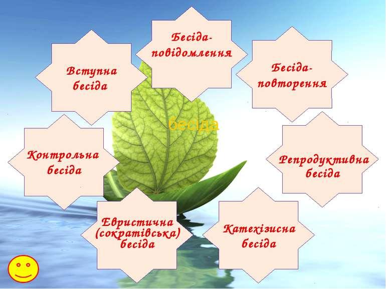 Неімітаційні методи лекція-бесіда; лекція-диспут; проблемна лекція; лекція з ...