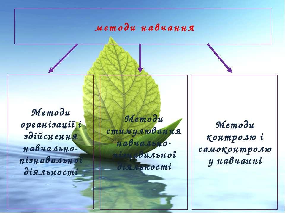 методи навчання Методи організації і здійснення навчально-пізнавальної діяльн...