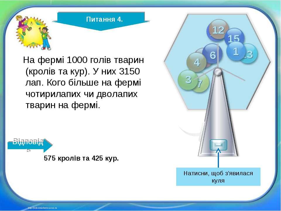http://edu-teacherzv.ucoz.ru На фермі 1000 голів тварин (кролів та кур). У ни...