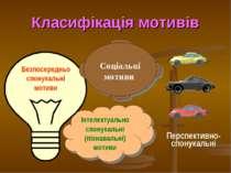 Класифікація мотивів Інтелектуально спонукальні (пізнавальні) мотиви Безпосер...