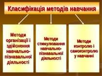 Класифікація методів навчання Методи організації і здійснення навчально-пізна...