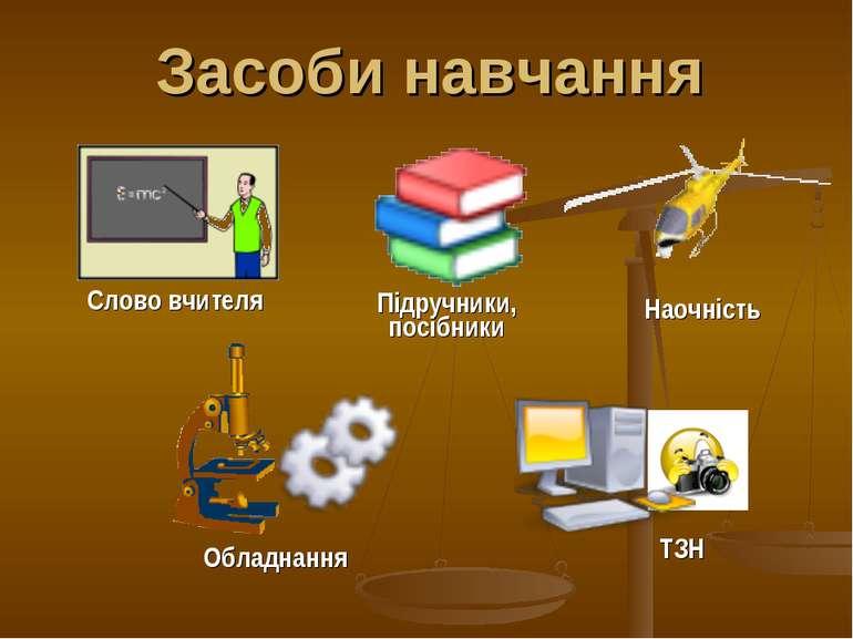 Засоби навчання ТЗН Слово вчителя Підручники, посібники Обладнання Наочність