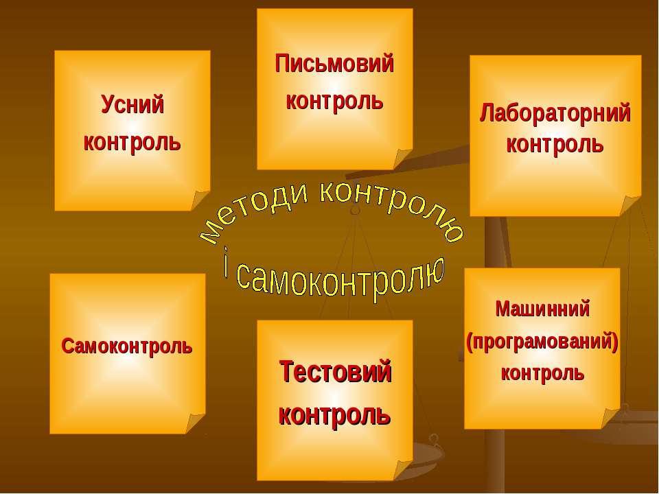 Самоконтроль Усний контроль Тестовий контроль Письмовий контроль Машинний (пр...