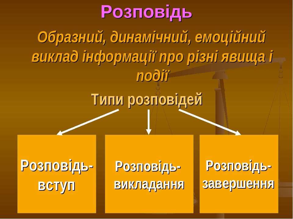 Розповідь Образний, динамічний, емоційний виклад інформації про різні явища і...
