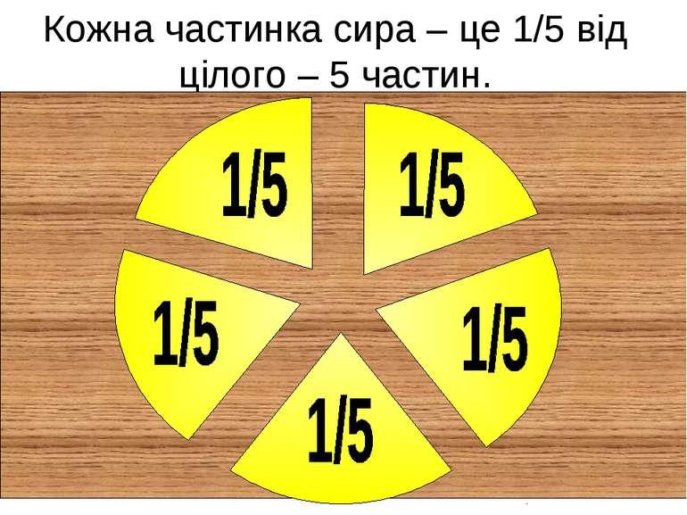 Кожна частинка сира – це 1/5 від цілого – 5 частин.