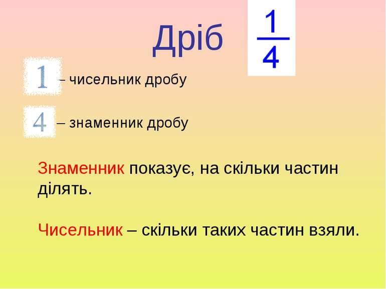 Дріб – чисельник дробу – знаменник дробу Знаменник показує, на скільки частин...