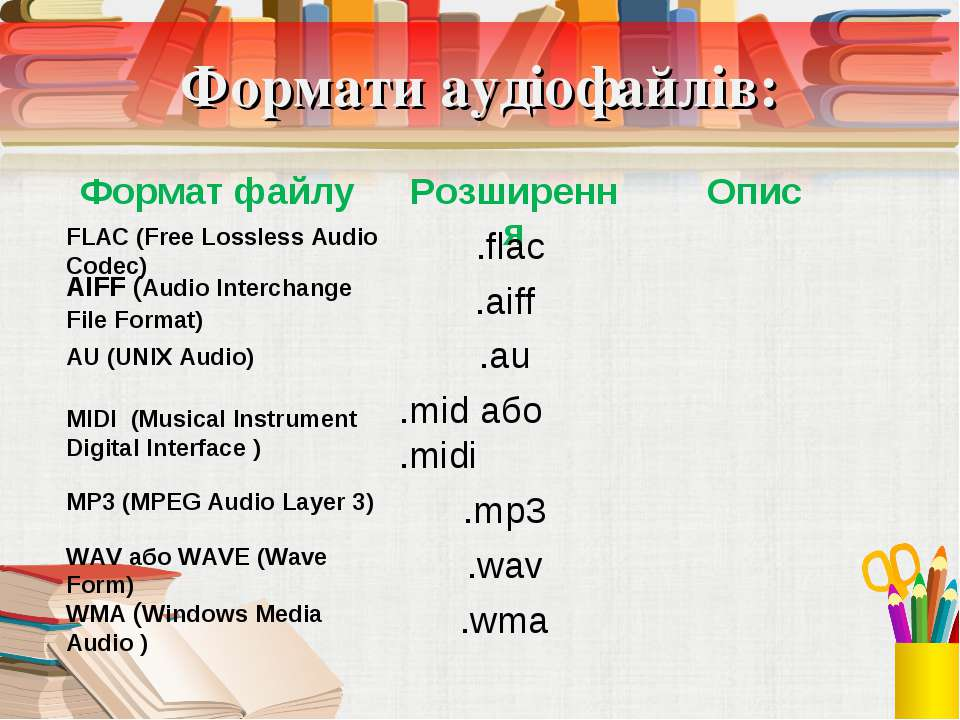 Формати аудіофайлів: FLAC (Free Lossless Audio Codec) .flac AIFF (Audio Inter...