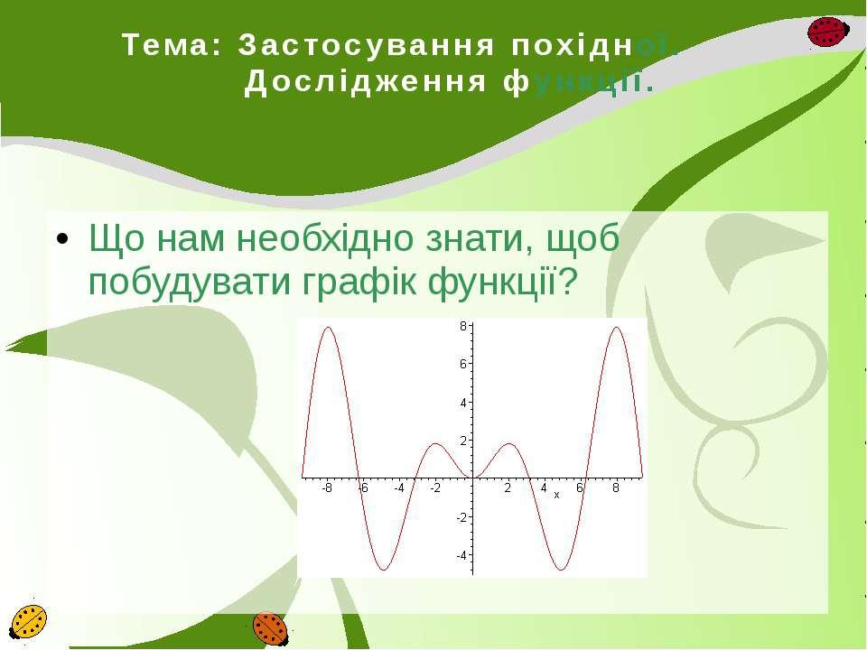 Тема: Застосування похідної. Дослідження функції. Що нам необхідно знати, щоб...