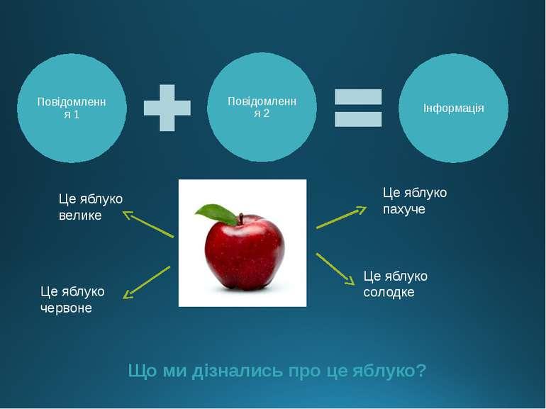 Це яблуко велике Це яблуко червоне Це яблуко пахуче Це яблуко солодке Що ми д...