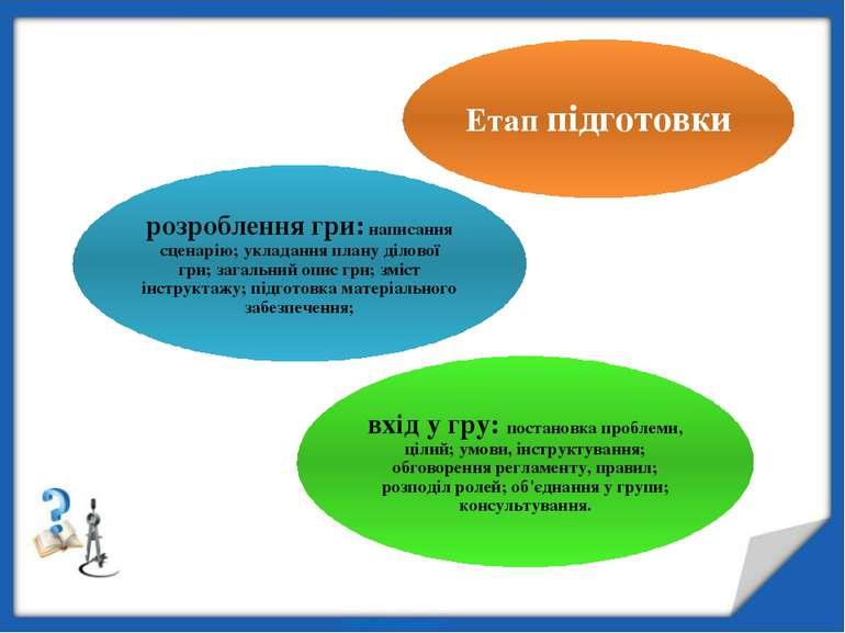 Етап підготовки розроблення гри: написання сценарію; укладання плану ділової ...