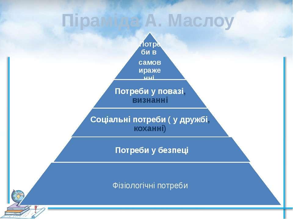 Піраміда А. Маслоу