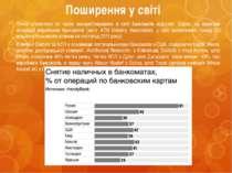 Поширення у світі Точна статистика по числу використовуваних в світі банкомат...