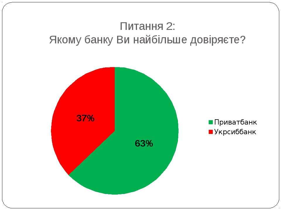 Питання 2: Якому банку Ви найбільше довіряєте?