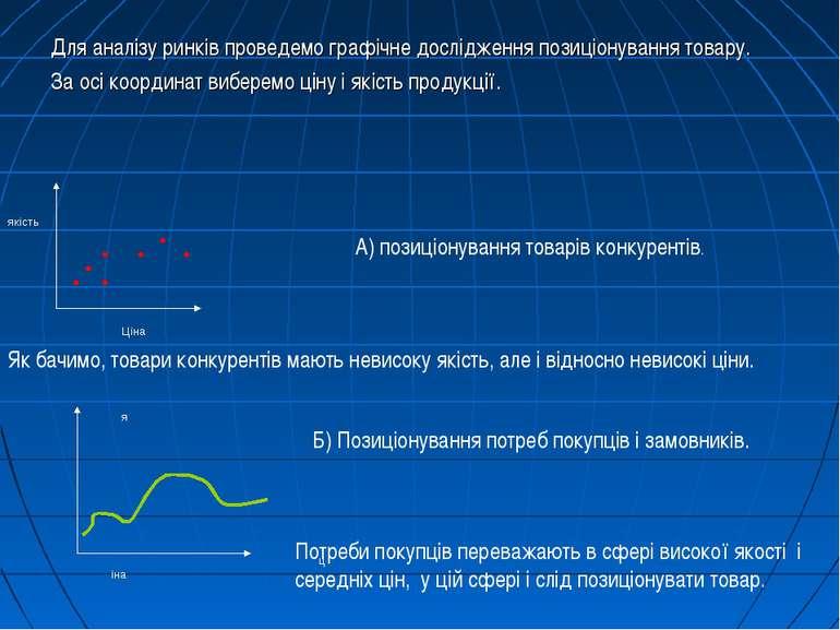 Для аналізу ринків проведемо графічне дослідження позиціонування товару. За о...