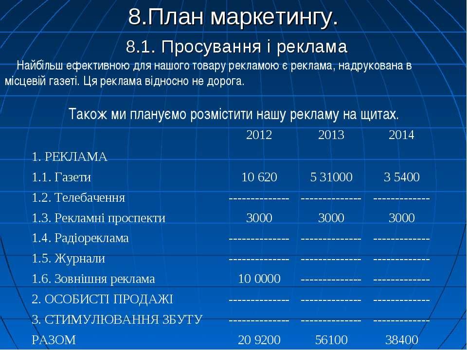 8.План маркетингу. 8.1. Просування і реклама Найбільш ефективною для нашого т...