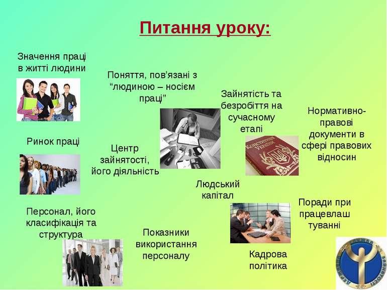 """Питання уроку: Значення праці в житті людини Поняття, пов'язані з """"людиною – ..."""