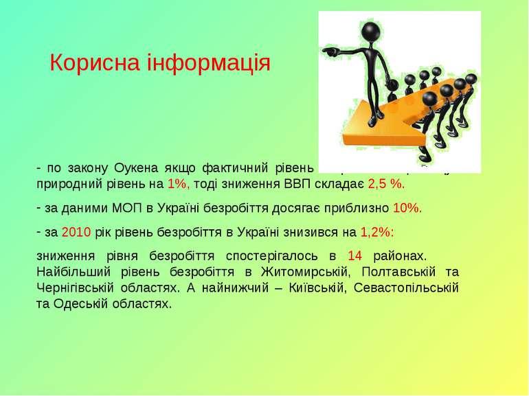 Корисна інформація по закону Оукена якщо фактичний рівень безробіття перевищу...
