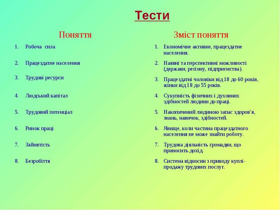 Тести