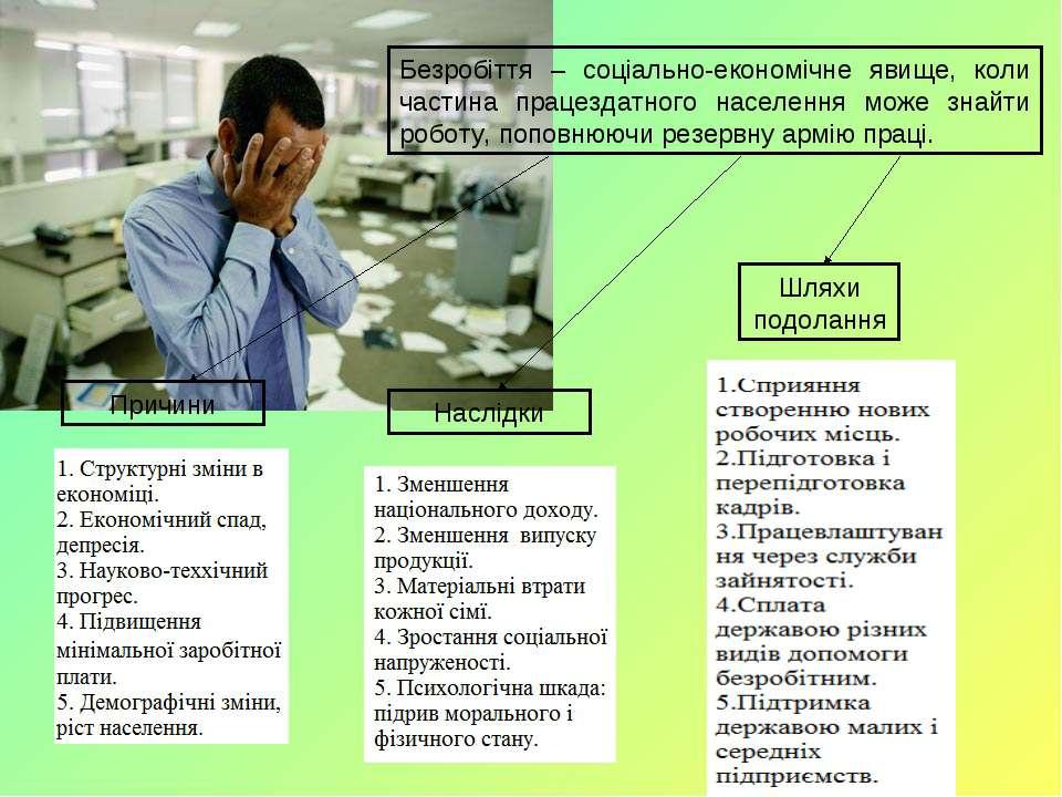 Безробіття – соціально-економічне явище, коли частина працездатного населення...