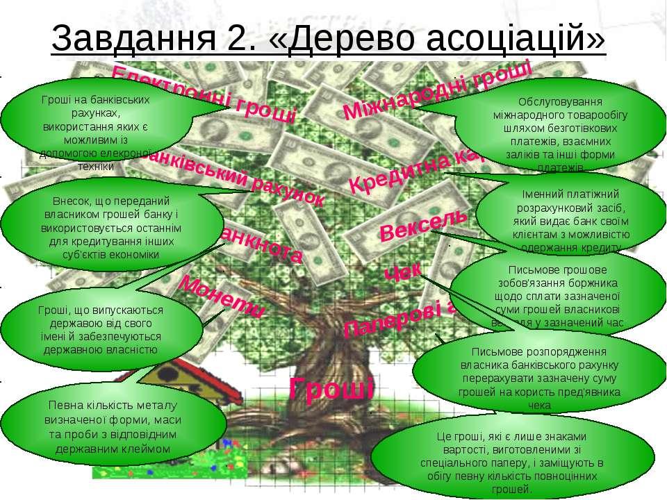 Завдання 2. «Дерево асоціацій» Гроші Паперові гроші Монети Вексель Банкнота К...