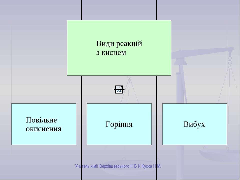 Учитель хімії Верхівцевського Н В К Кукса Н.М.
