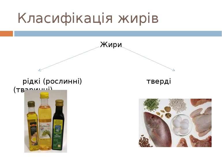 Класифікація жирів Жири рідкі (рослинні) тверді (тваринні)