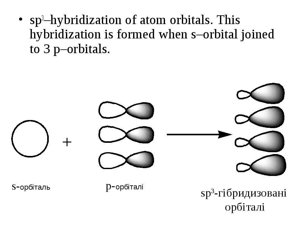 sp3–hybridization of atom orbitals. This hybridization is formed when s–orbit...